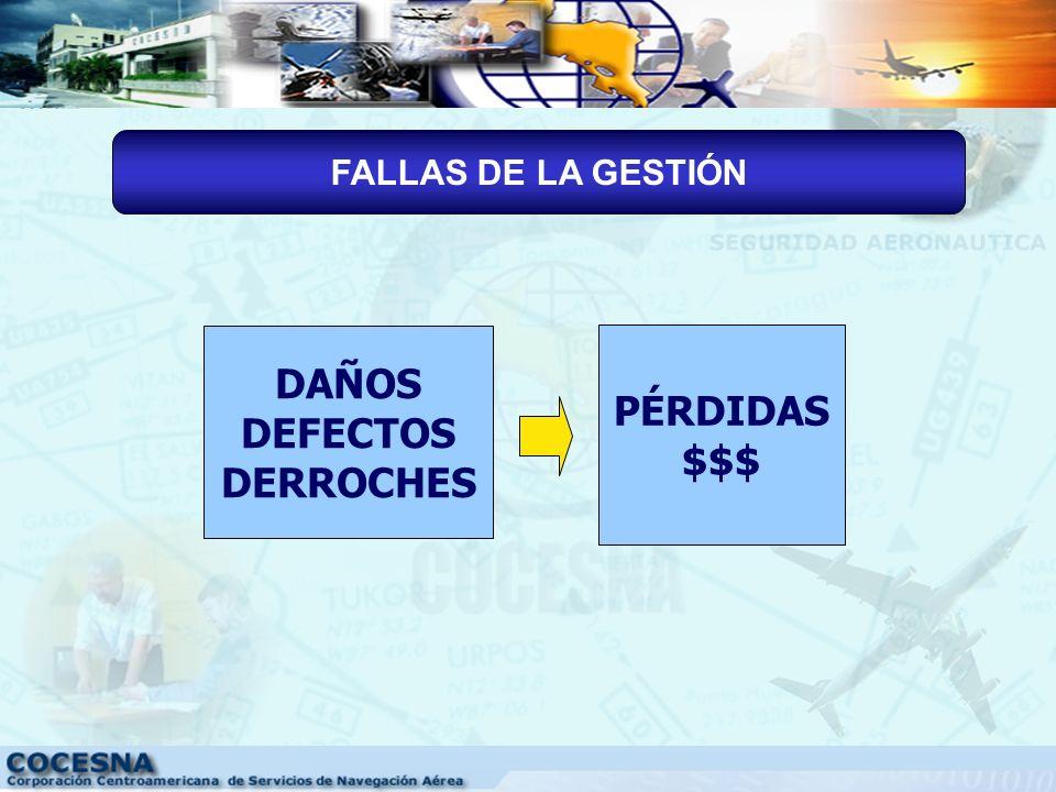 DAÑOS DEFECTOS DERROCHES PÉRDIDAS $$$