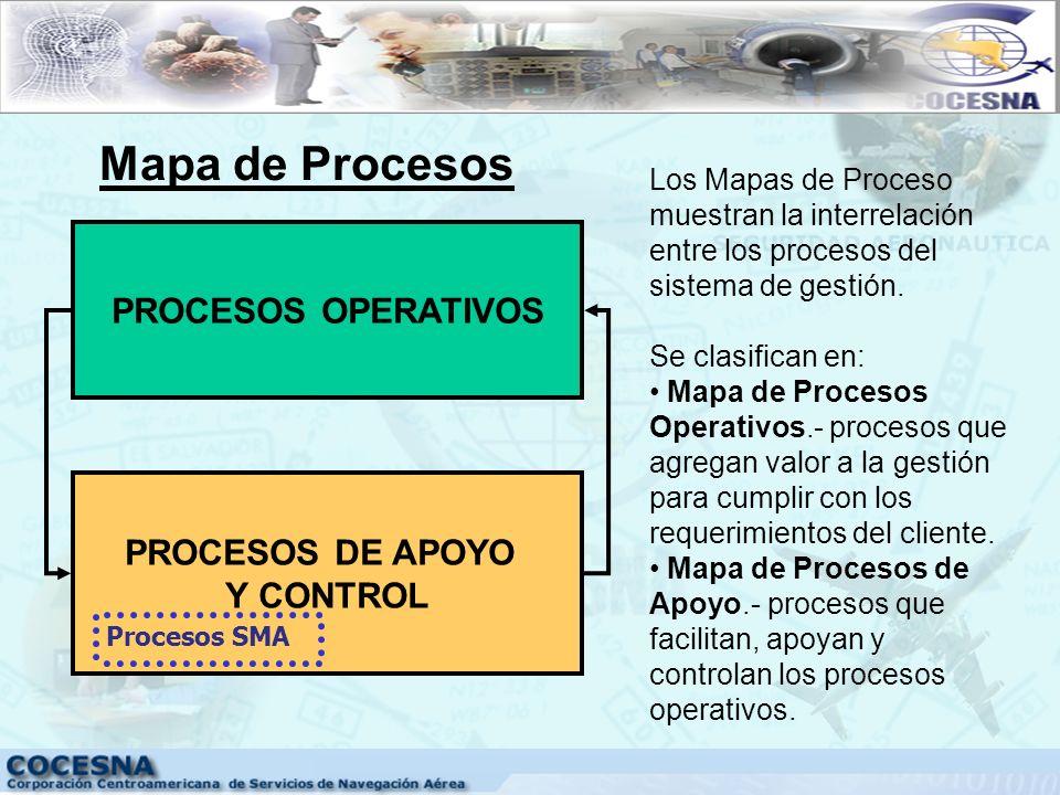 Mapa de Procesos PROCESOS OPERATIVOS PROCESOS DE APOYO Y CONTROL