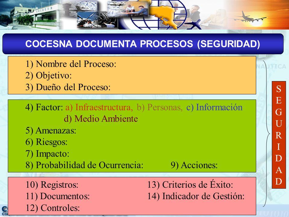 COCESNA DOCUMENTA PROCESOS (SEGURIDAD)