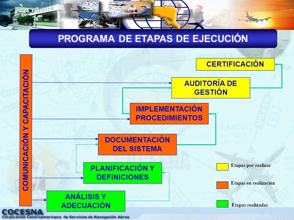 PROGRAMA DE ETAPAS DE EJECUCIÓN