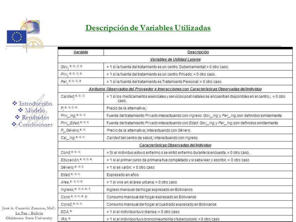 Descripción de Variables Utilizadas