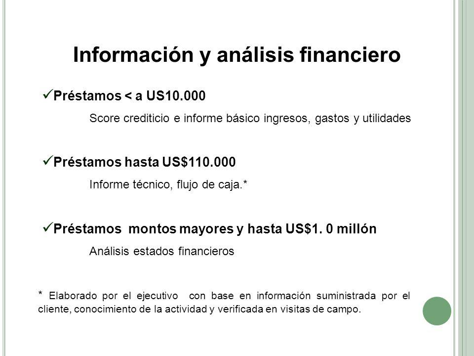 Información y análisis financiero