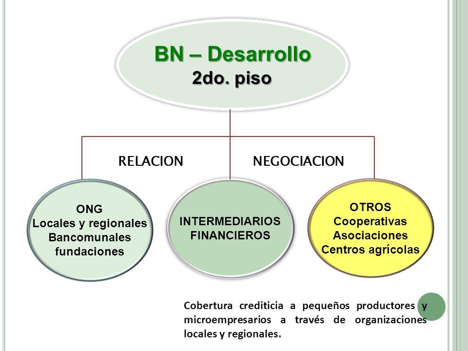 BN – Desarrollo 2do. piso RELACION NEGOCIACION ONG