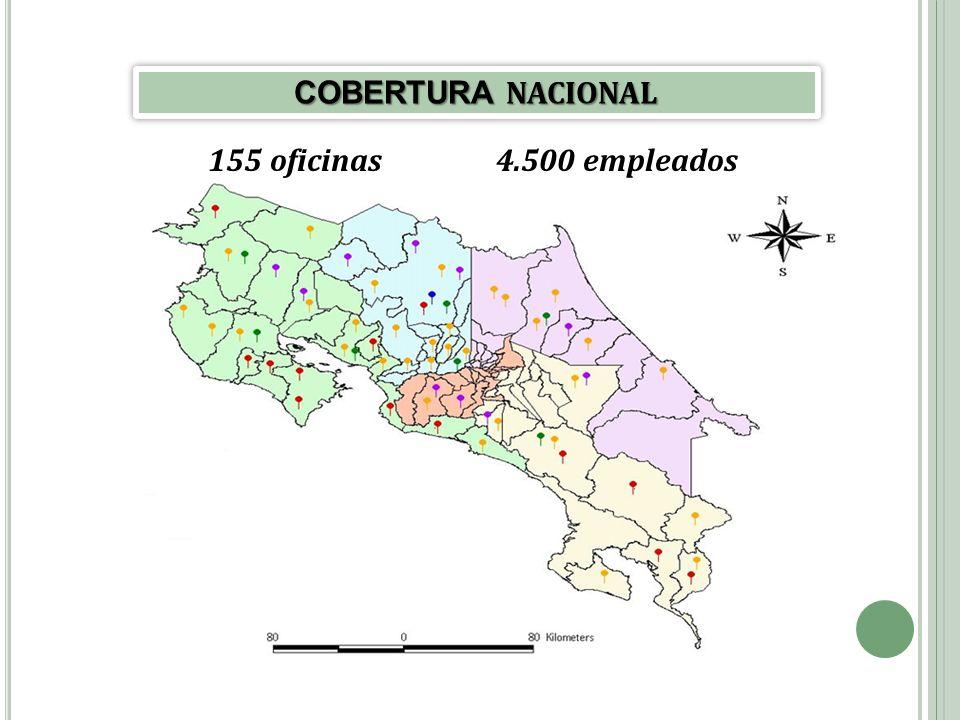 COBERTURA NACIONAL 155 oficinas 4.500 empleados