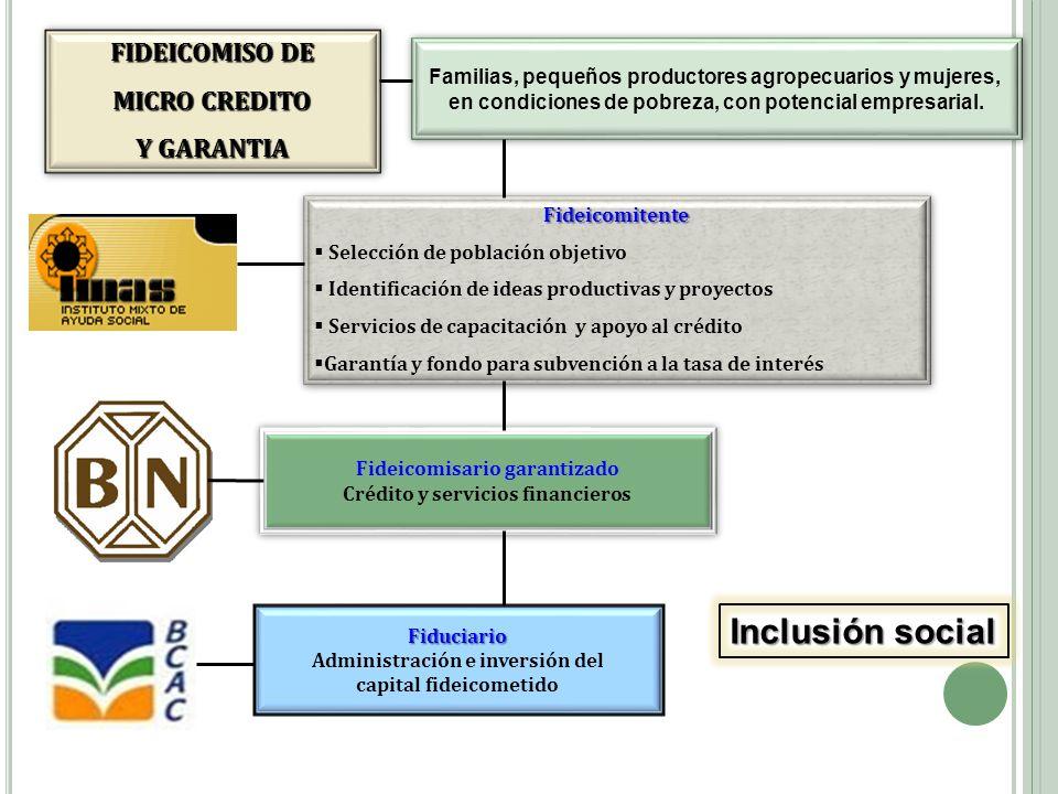 Inclusión social FIDEICOMISO DE MICRO CREDITO Y GARANTIA