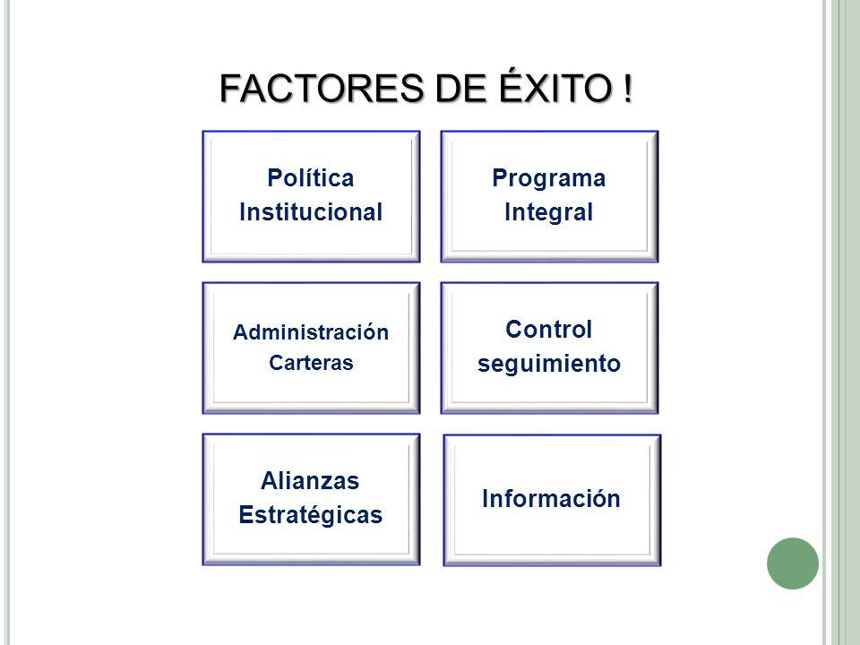 FACTORES DE ÉXITO ! Política Institucional Programa Integral Control