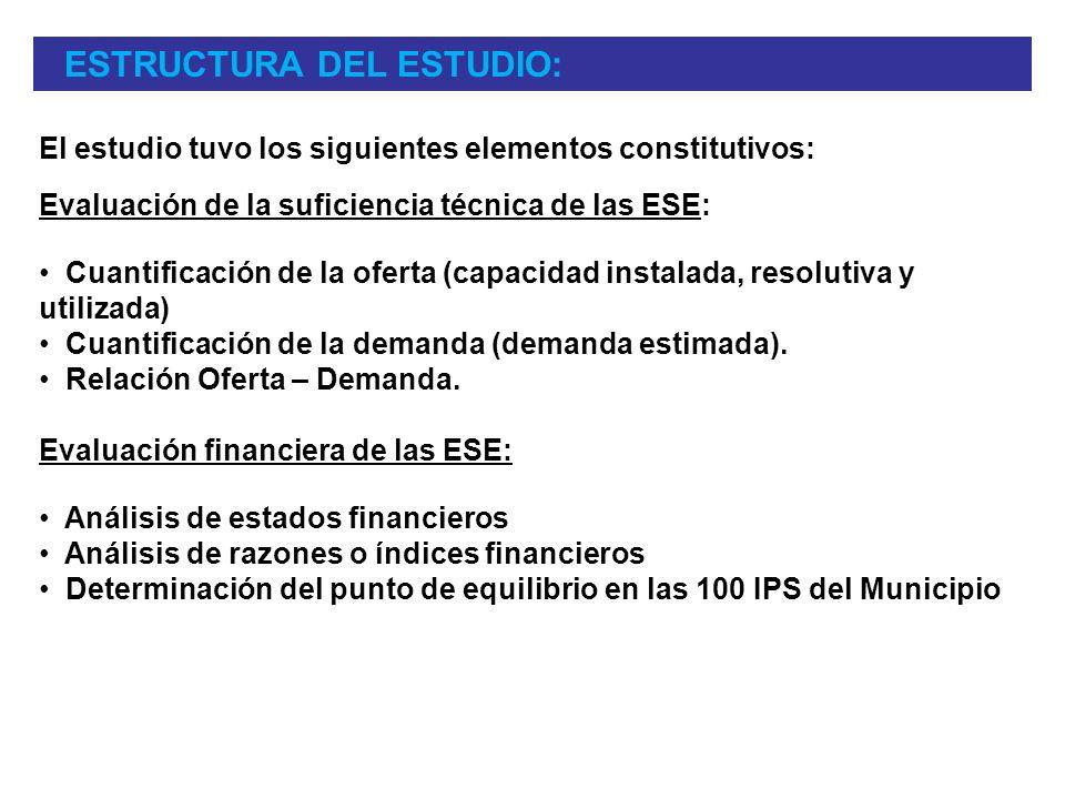 ESTRUCTURA DEL ESTUDIO: