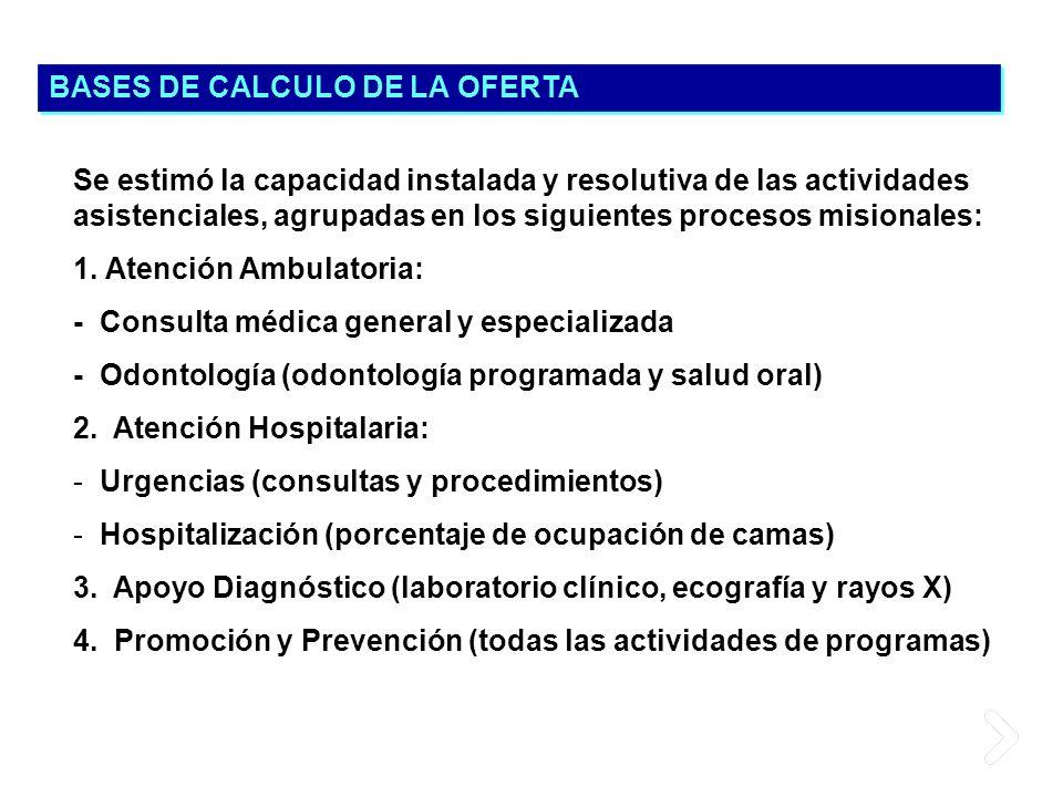 BASES DE CALCULO DE LA OFERTA