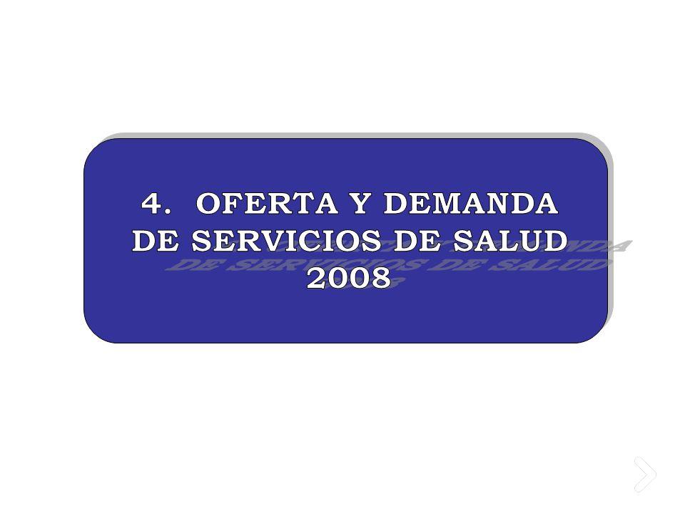 4. OFERTA Y DEMANDA DE SERVICIOS DE SALUD 2008