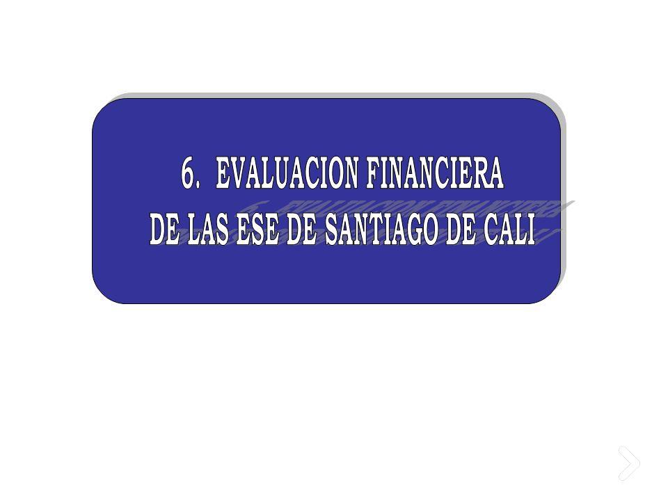6. EVALUACION FINANCIERA DE LAS ESE DE SANTIAGO DE CALI