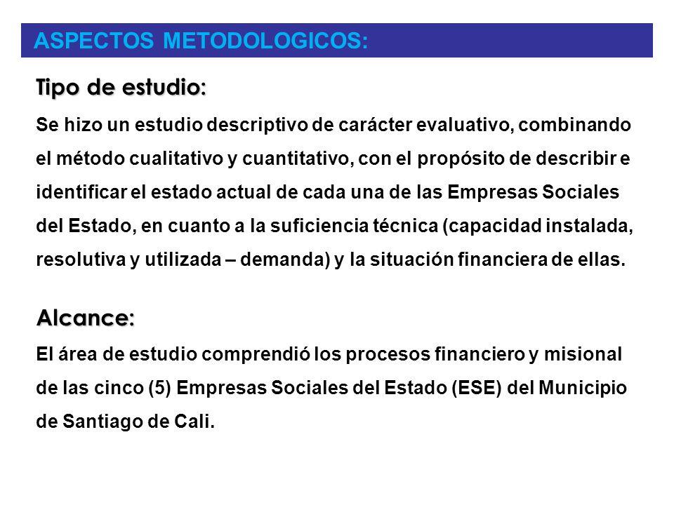 ASPECTOS METODOLOGICOS: