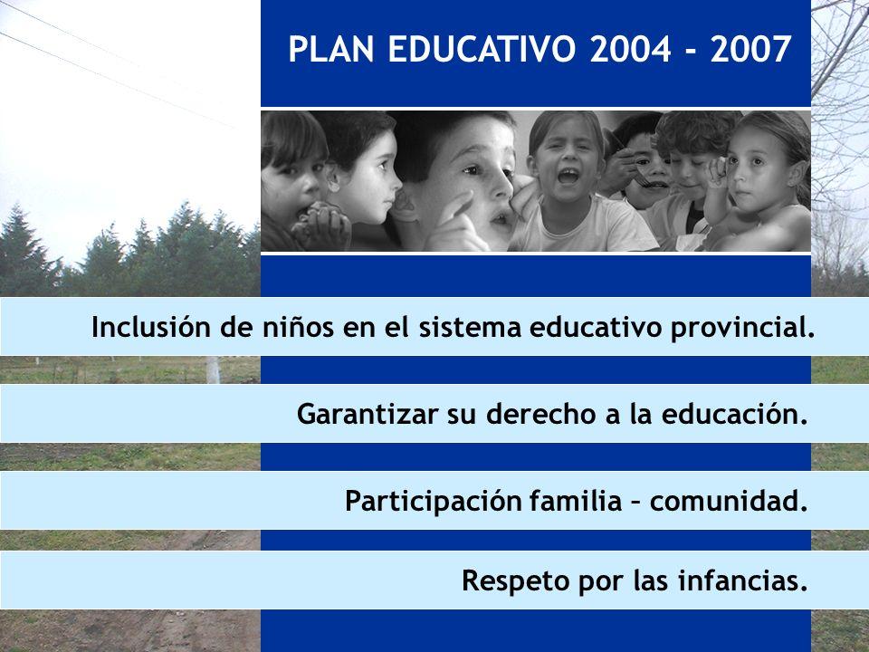 PLAN EDUCATIVO 2004 - 2007 Inclusión de niños en el sistema educativo provincial. Garantizar su derecho a la educación.