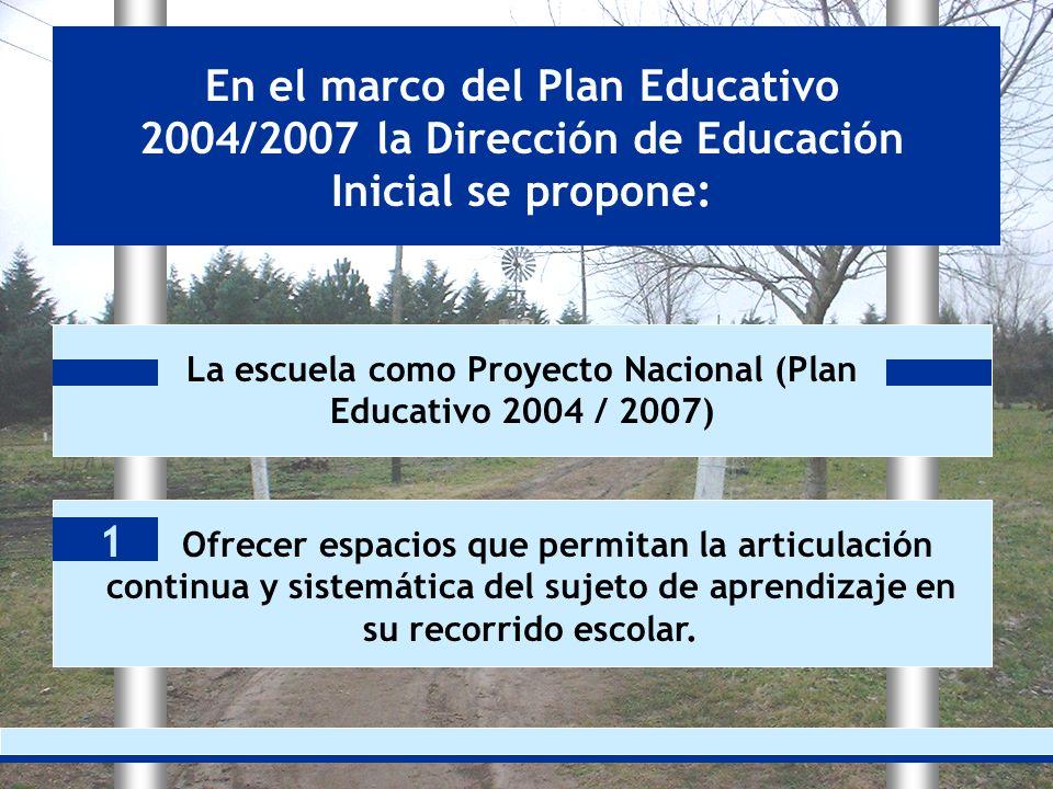 La escuela como Proyecto Nacional (Plan Educativo 2004 / 2007)