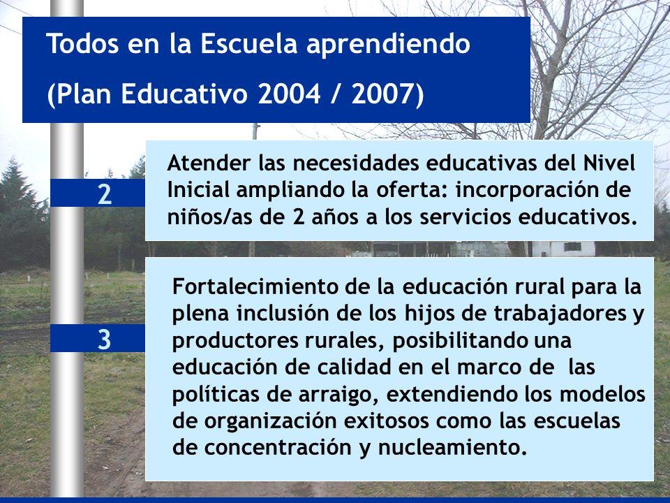 Todos en la Escuela aprendiendo (Plan Educativo 2004 / 2007)
