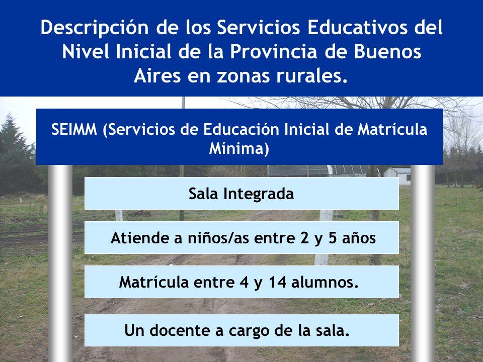 Descripción de los Servicios Educativos del Nivel Inicial de la Provincia de Buenos Aires en zonas rurales.