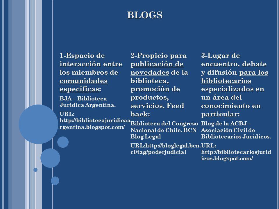 blogs 1-Espacio de interacción entre los miembros de comunidades específicas: