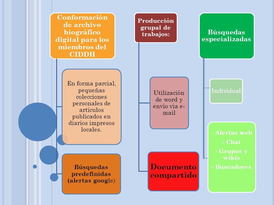 Conformación de archivo biográfico digital para los miembros del CIDDH