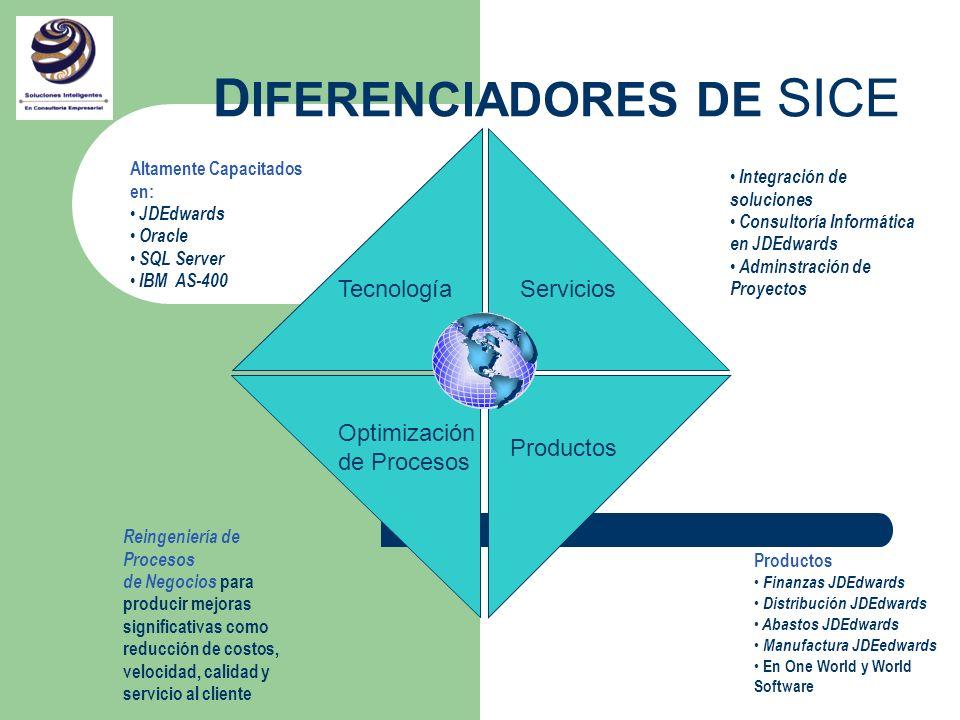 DIFERENCIADORES DE SICE