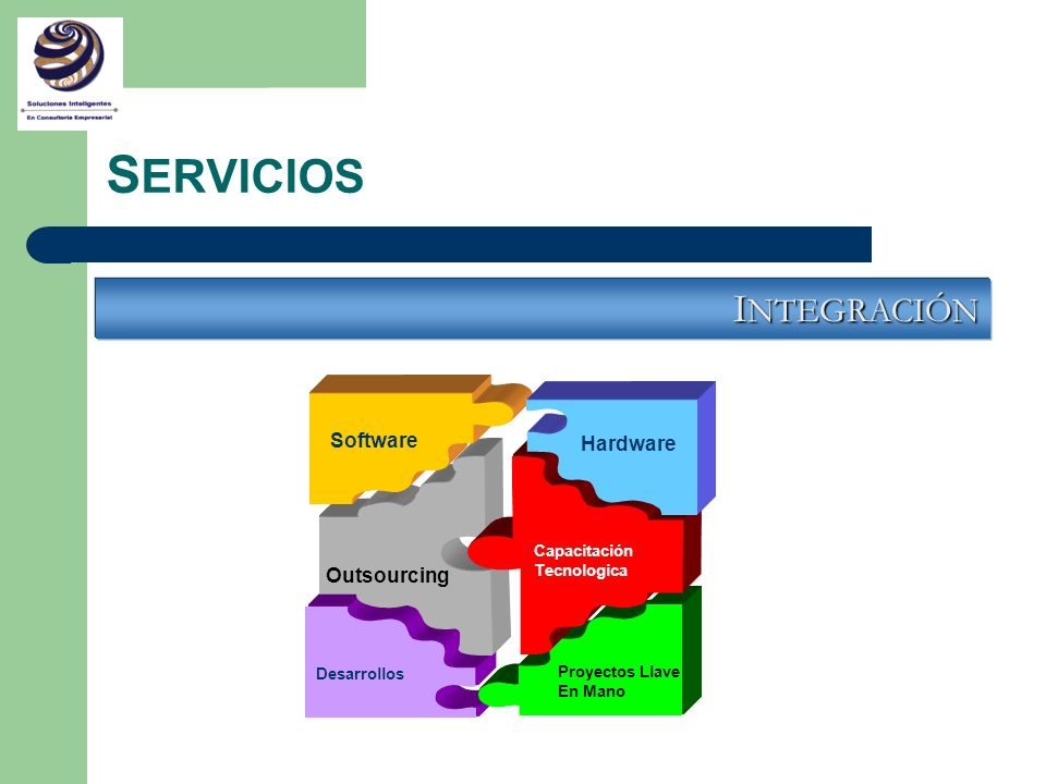 SERVICIOS INTEGRACIÓN Software Hardware Outsourcing Capacitación
