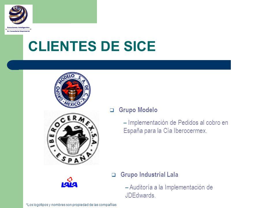 CLIENTES DE SICE Grupo Modelo
