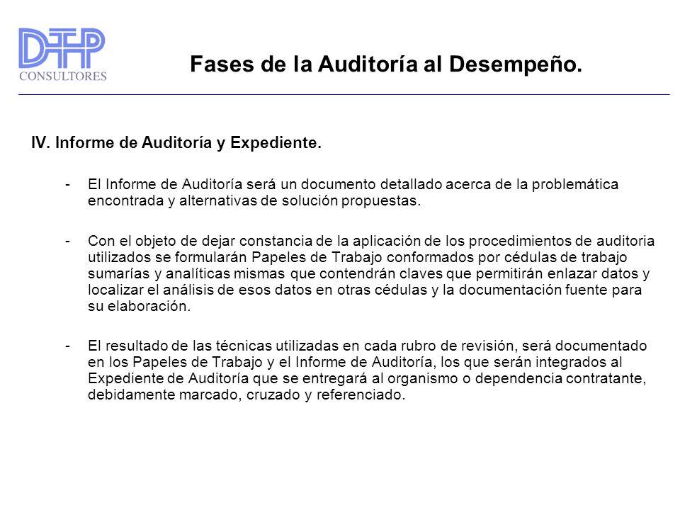 Fases de la Auditoría al Desempeño.