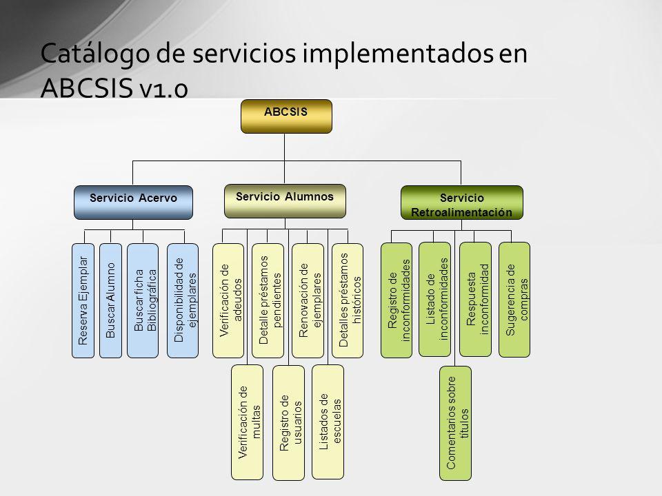 Catálogo de servicios implementados en ABCSIS v1.0