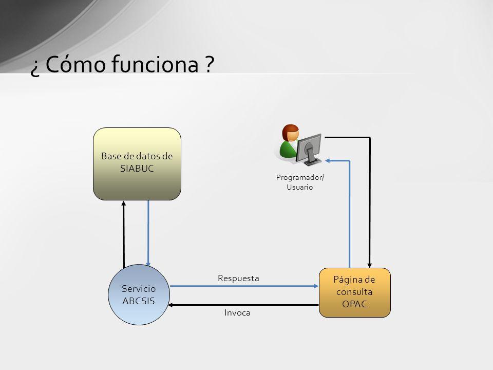 ¿ Cómo funciona Base de datos de SIABUC Página de consulta Servicio