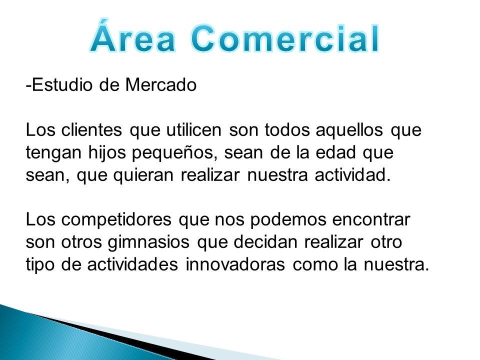 Área Comercial -Estudio de Mercado