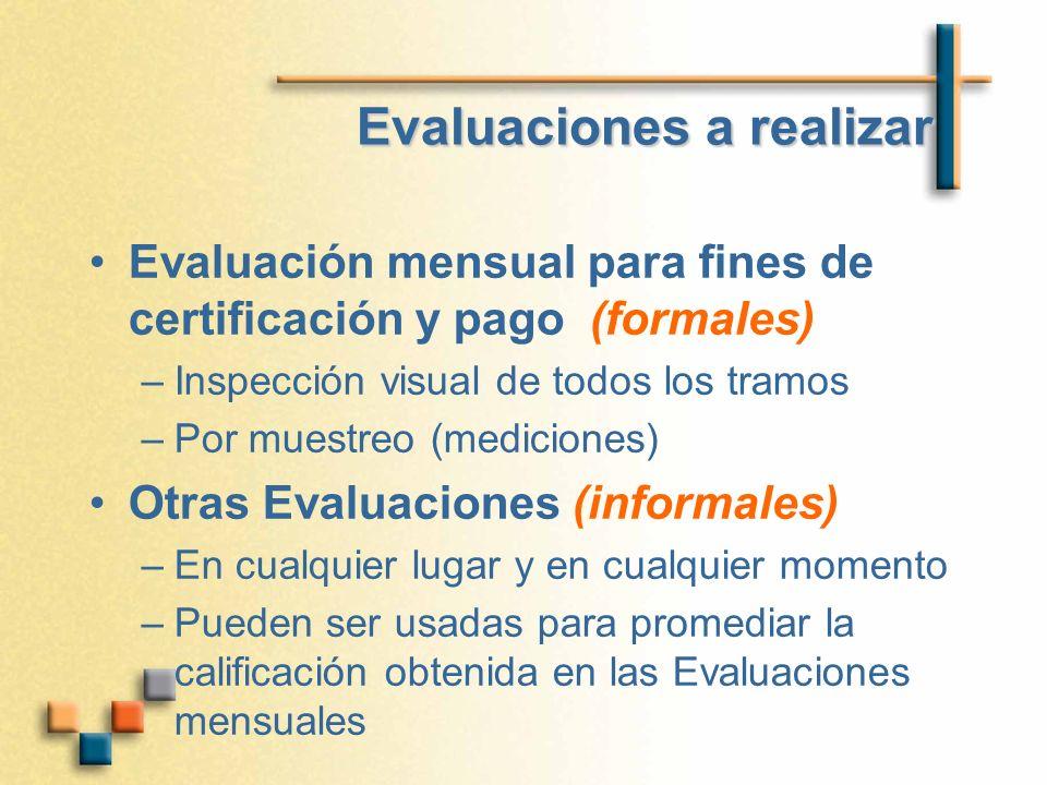 Evaluaciones a realizar