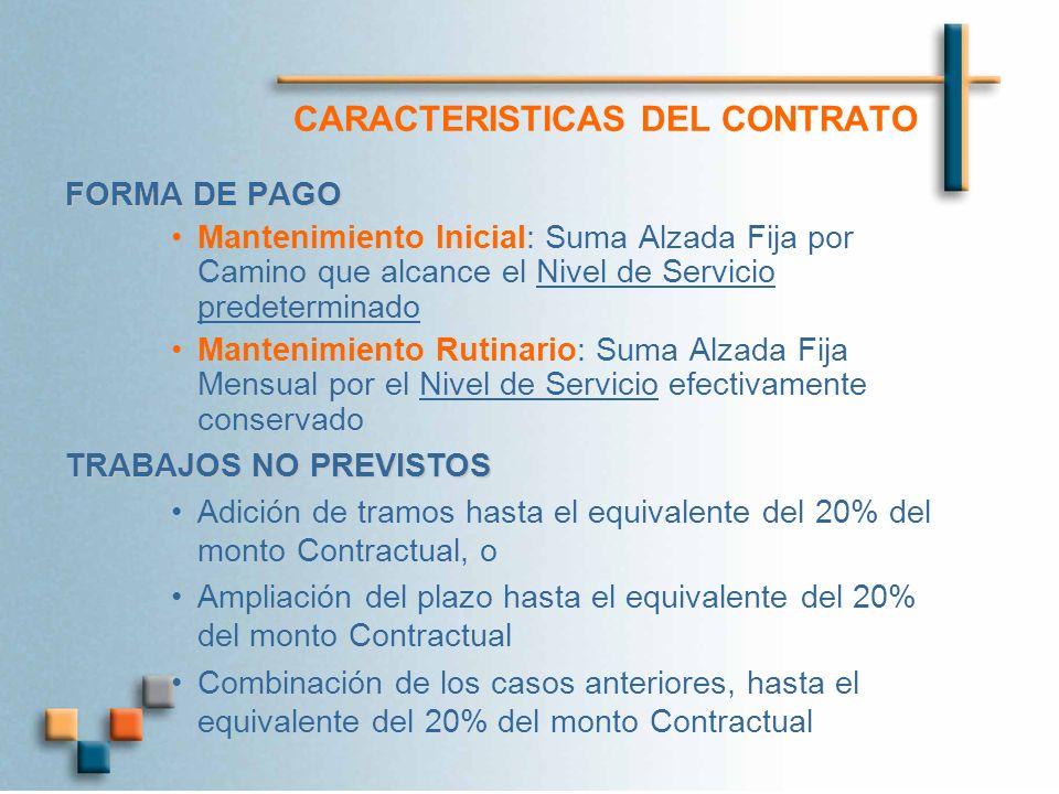 CARACTERISTICAS DEL CONTRATO
