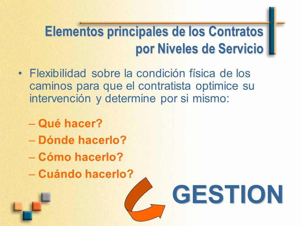 Elementos principales de los Contratos por Niveles de Servicio