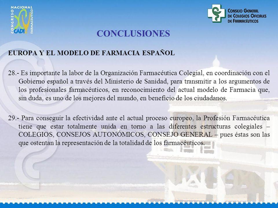CONCLUSIONES EUROPA Y EL MODELO DE FARMACIA ESPAÑOL
