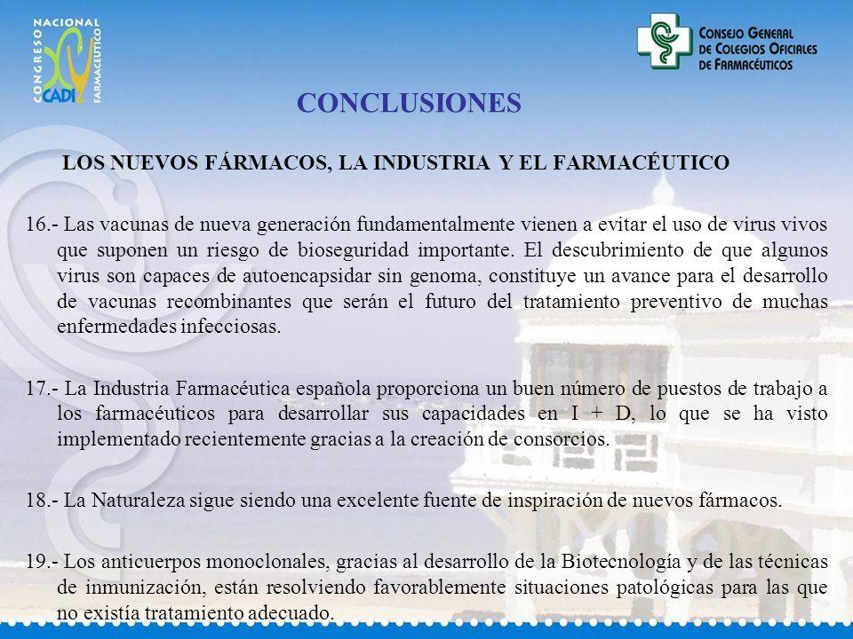 CONCLUSIONES LOS NUEVOS FÁRMACOS, LA INDUSTRIA Y EL FARMACÉUTICO