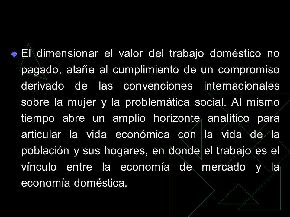 El dimensionar el valor del trabajo doméstico no pagado, atañe al cumplimiento de un compromiso derivado de las convenciones internacionales sobre la mujer y la problemática social.