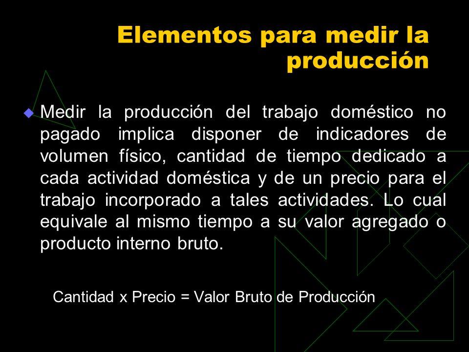 Elementos para medir la producción