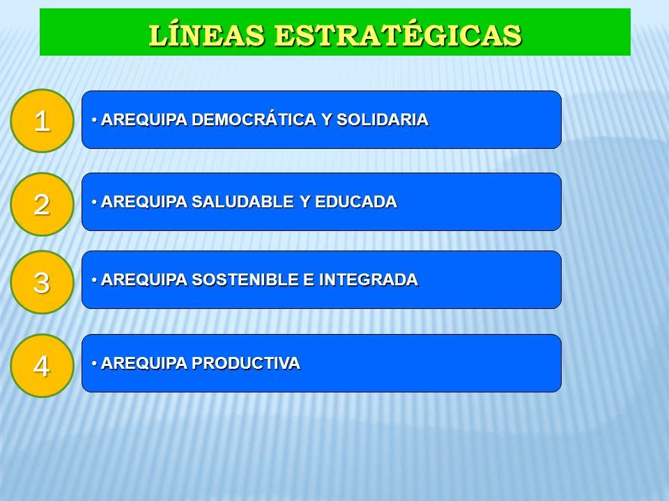 LÍNEAS ESTRATÉGICAS 1 2 3 4 AREQUIPA DEMOCRÁTICA Y SOLIDARIA