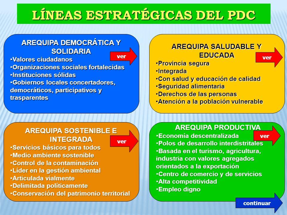 LÍNEAS ESTRATÉGICAS DEL PDC