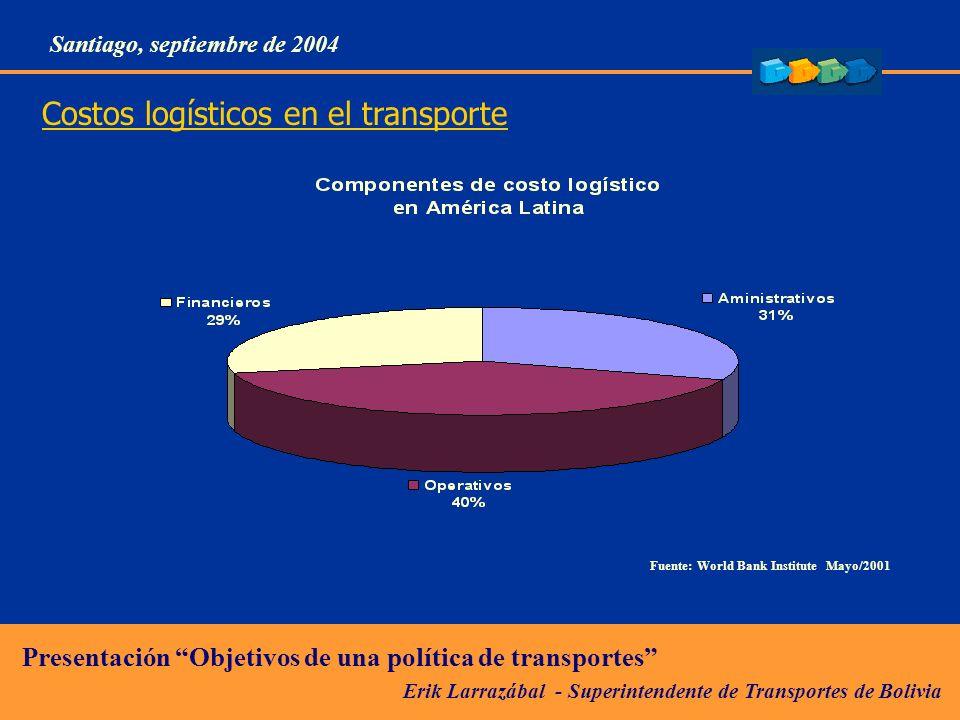 Costos logísticos en el transporte