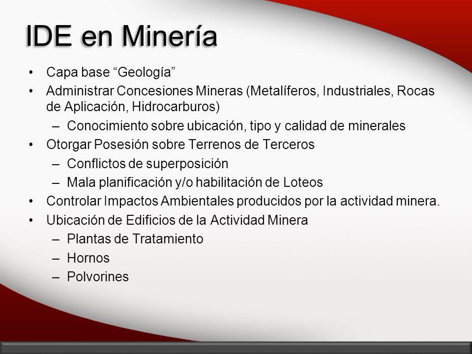 IDE en Minería Capa base Geología