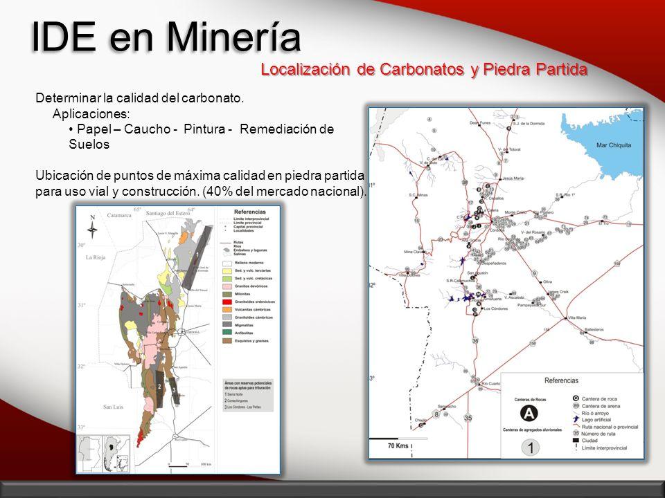 IDE en Minería Localización de Carbonatos y Piedra Partida