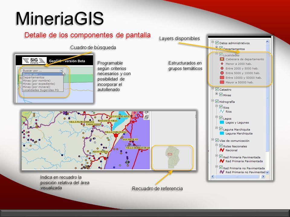 MineriaGIS Detalle de los componentes de pantalla Layers disponibles