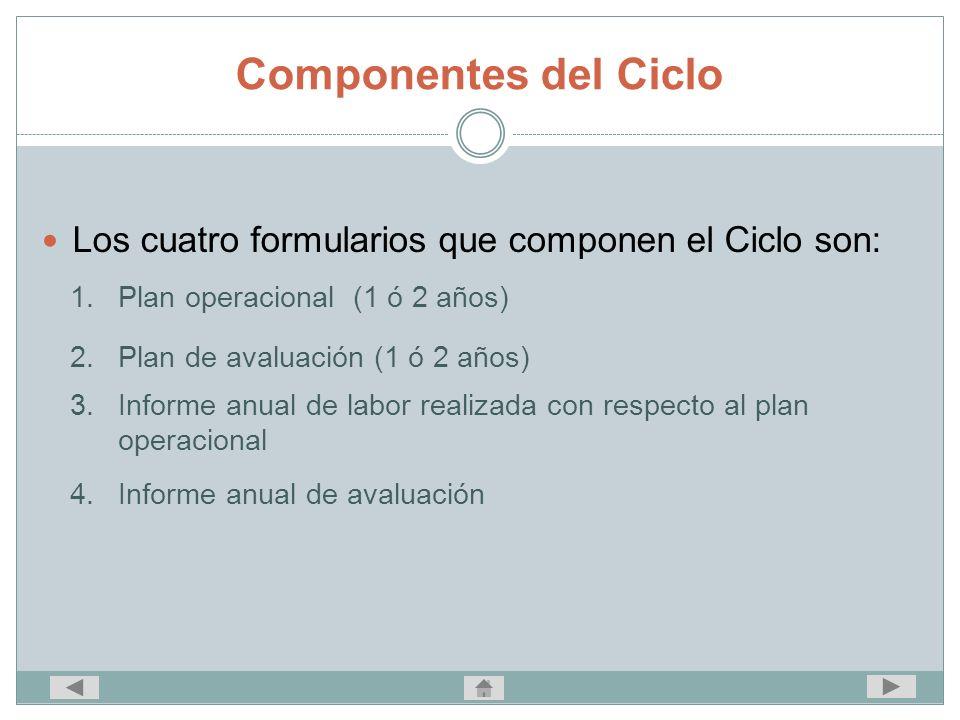 Componentes del CicloLos cuatro formularios que componen el Ciclo son: Plan operacional (1 ó 2 años)