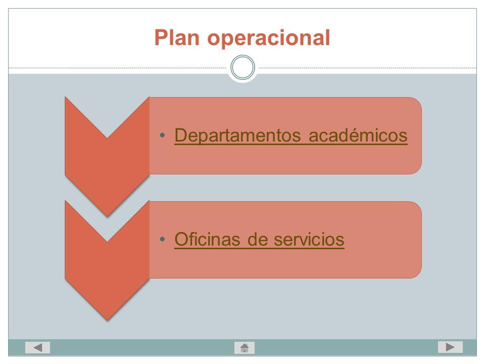 Plan operacional Departamentos académicos Oficinas de servicios