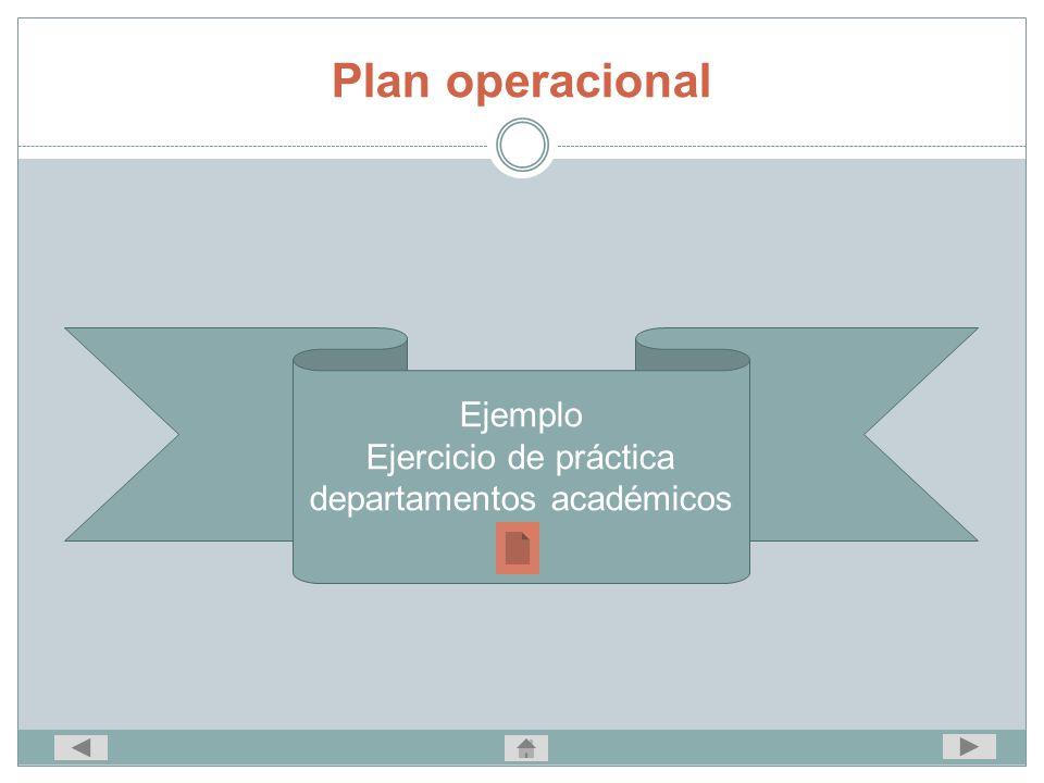 Ejercicio de práctica departamentos académicos