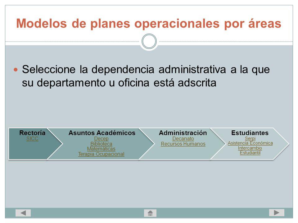 Modelos de planes operacionales por áreas