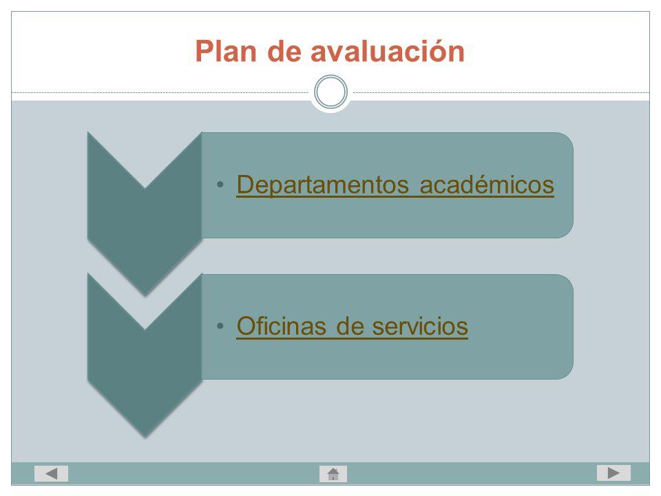 Plan de avaluación Departamentos académicos Oficinas de servicios