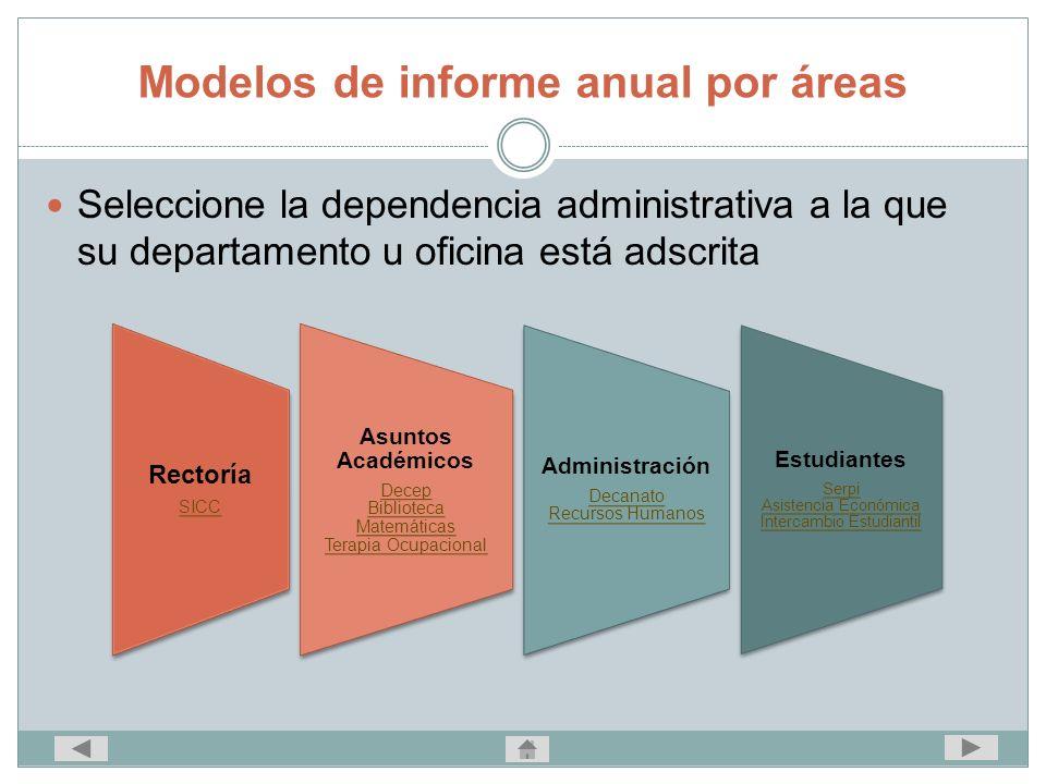 Modelos de informe anual por áreas