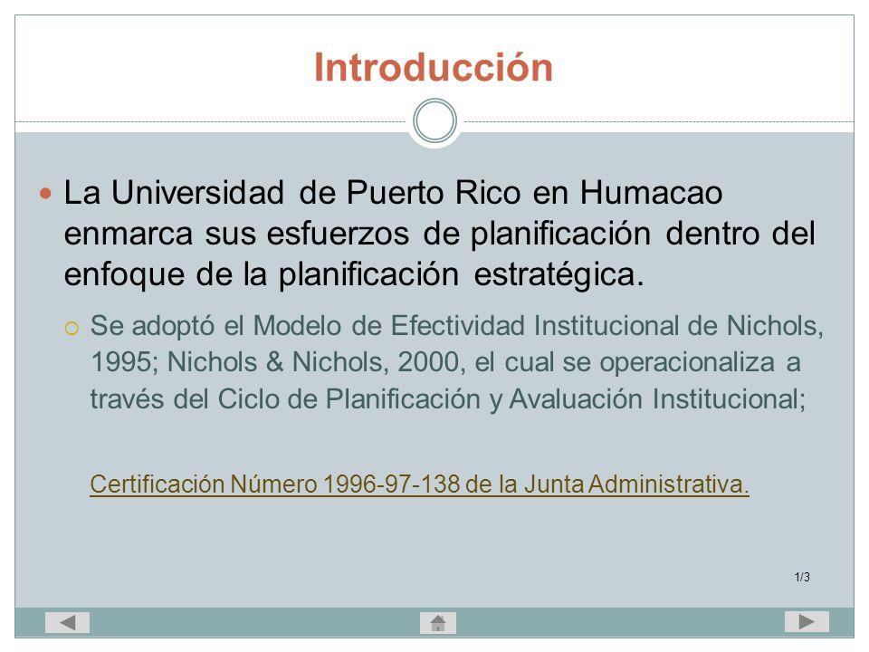 Introducción La Universidad de Puerto Rico en Humacao enmarca sus esfuerzos de planificación dentro del enfoque de la planificación estratégica.