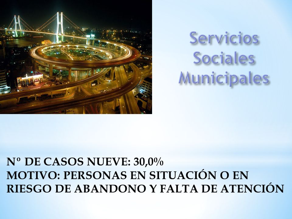 Servicios Sociales Municipales