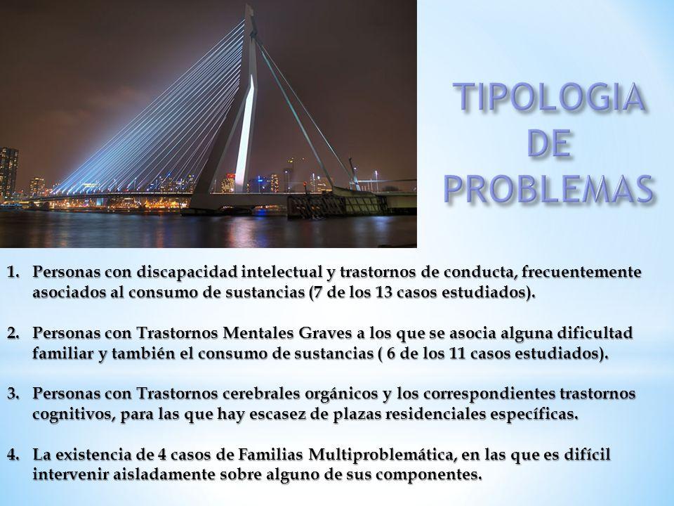 TIPOLOGIA DE PROBLEMAS